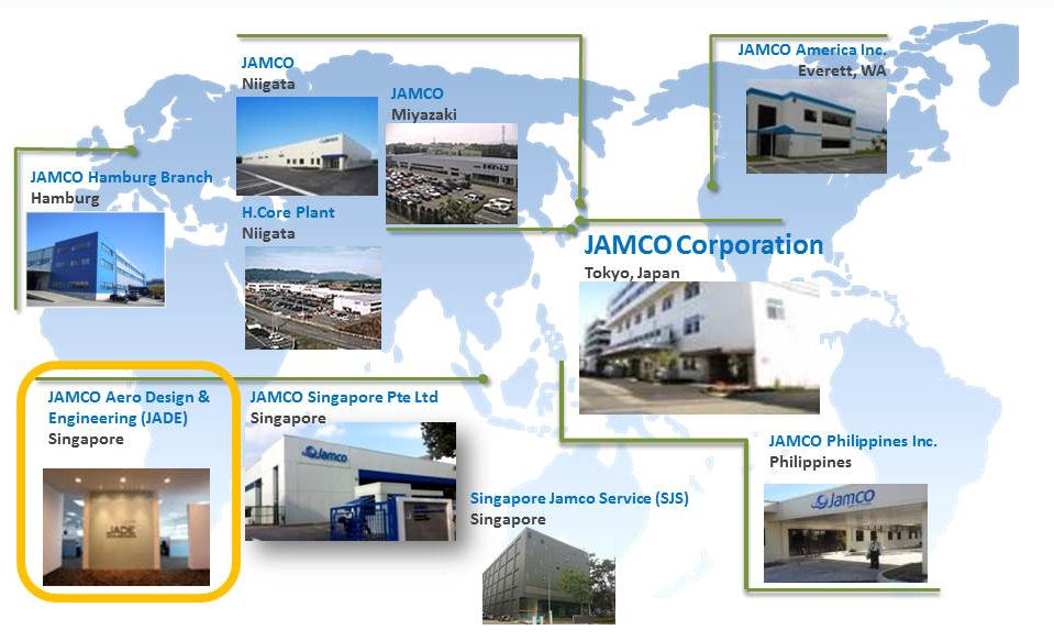 Jamco-Global-Network